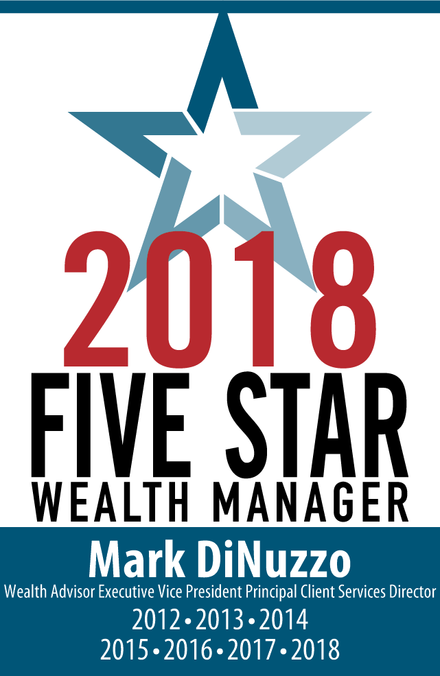 Mark S Dinuzzo Dinuzzo Index Advisors Inc